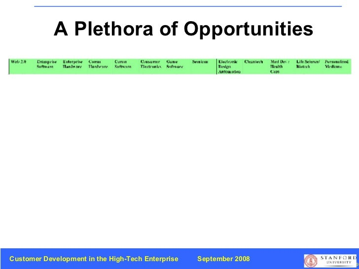 A Plethora of Opportunities