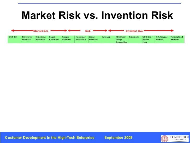 Market Risk vs. Invention Risk