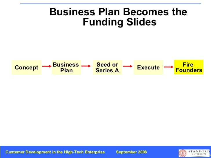 Business Plan Becomes the  Funding Slides Fire  Founders Concept Business  Plan Seed or Series A Execute