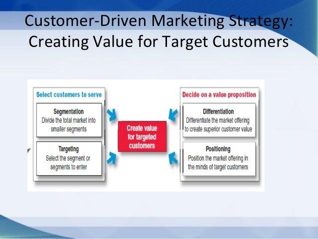 customer driven marketing examples