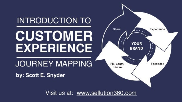A Unified Commerce & Customer Experience Management Platform Visit us at: www.sellution360.com INTRODUCTION TO CUSTOMER EX...