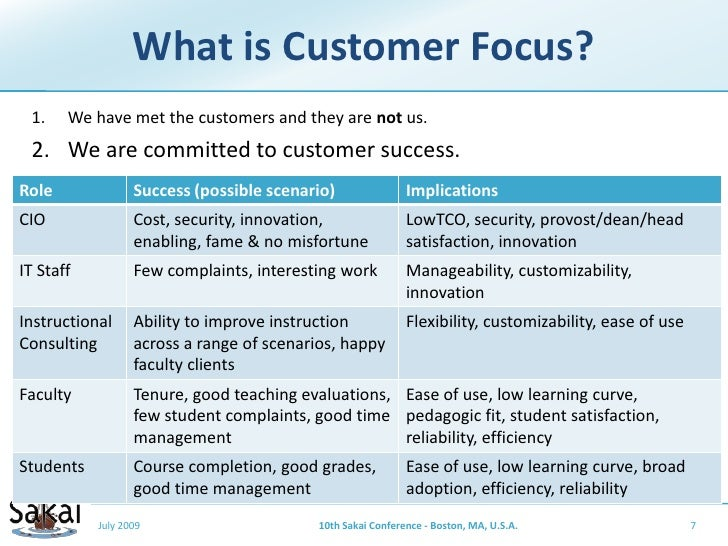 What Does Being Customer Focused Really Mean?