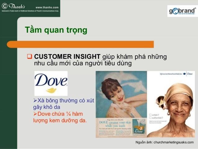 Tầm quan trọng CUSTOMER INSIGHT giúp khám phá những nhu cầu mới của người tiêu dùng Xà bông thường có xút gây khô da Dove ...