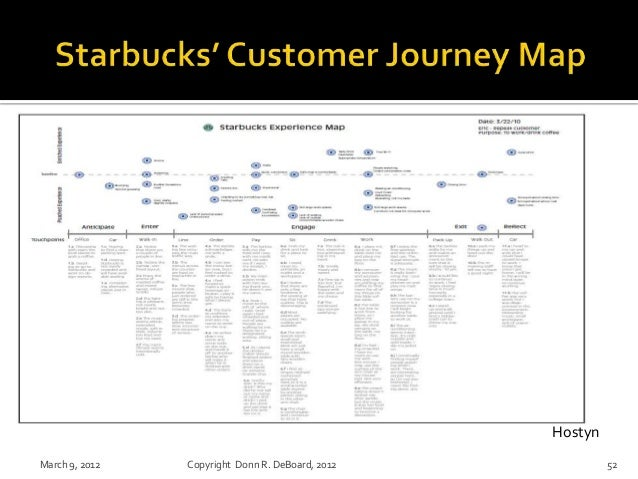 starbucks customer journey Customer Journey Maps: Charting a Course for an Engaging Customer Exp…