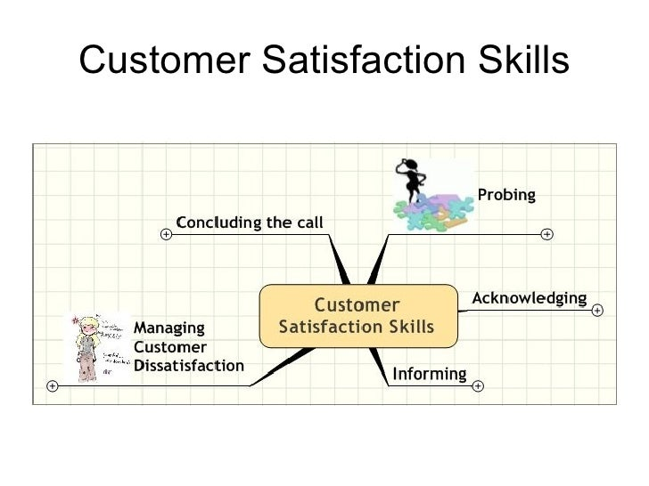 Customer Satisfaction Skills