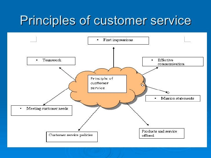 Principles of customer service