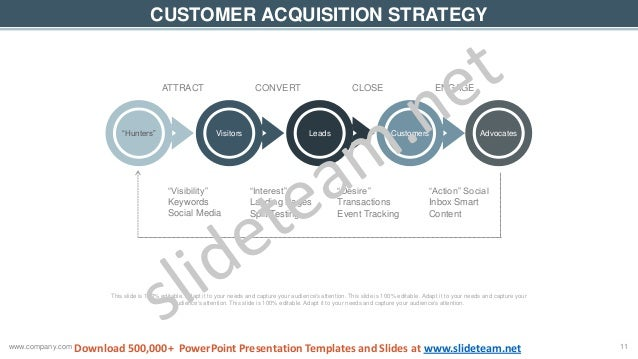 Acquisition Strategy Template. software development lifecycle ...