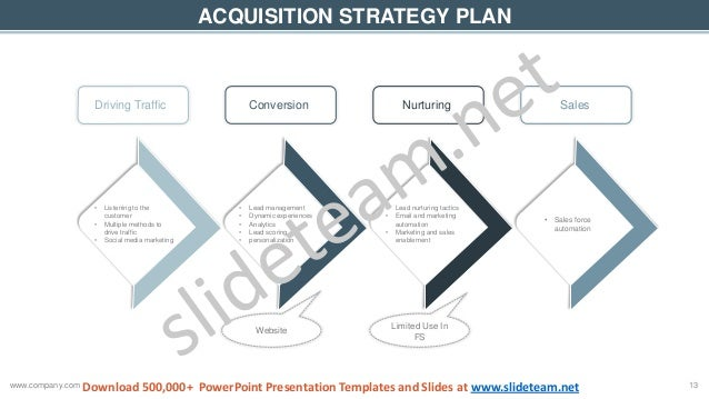 Acquisition Strategy Template. create matrix template for your ...
