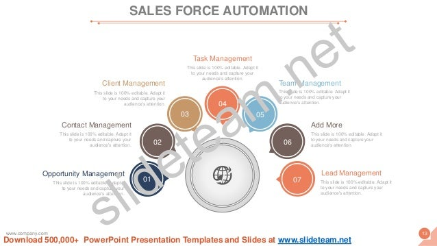 01 02 03 04 05 06 07 This slide is 100% editable. Adapt it to your needs and capture your audience's attention. Lead Manag...