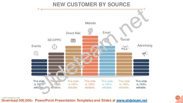Events SEO/PPC Direct Mail Website Email Social Advertising This slide is 100% editable. This slide is 100% editable. This...