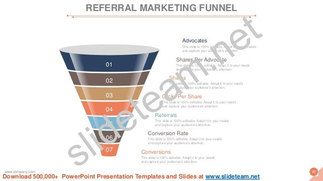 REFERRAL MARKETING FUNNEL www.company.com 30 01 02 03 04 05 06 07 Advocates This slide is 100% editable. Adapt it to your ...