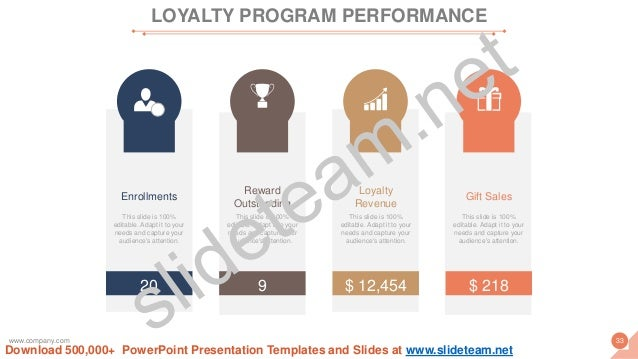 20 Enrollments This slide is 100% editable. Adapt it to your needs and capture your audience's attention. 9 Reward Outstan...