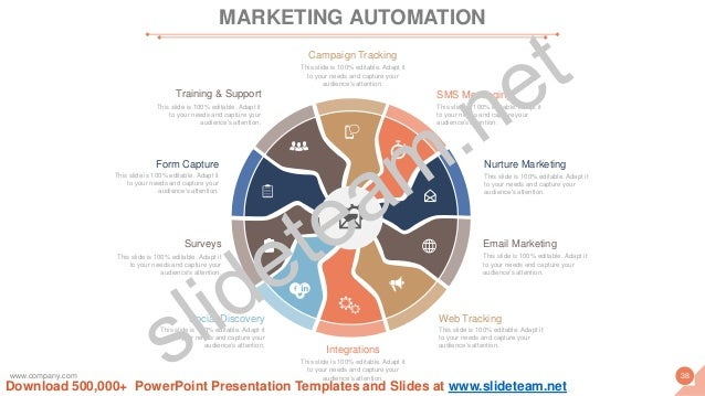 MARKETING AUTOMATION www.company.com 38 SMS Messaging This slide is 100% editable. Adapt it to your needs and capture your...