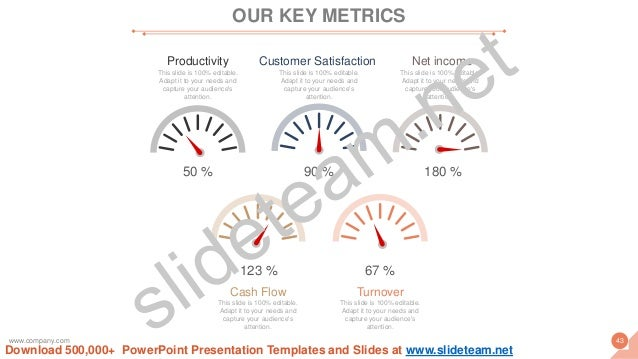 Customer Satisfaction This slide is 100% editable. Adapt it to your needs and capture your audience's attention. 90 % Net ...
