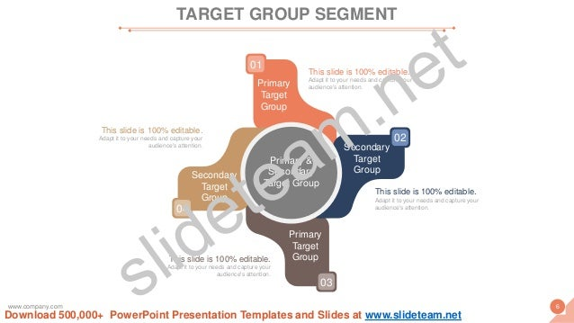 Primary Target Group 01 Primary Target Group 03 Secondary Target Group 02 Secondary Target Group 04 Primary & Secondary Ta...