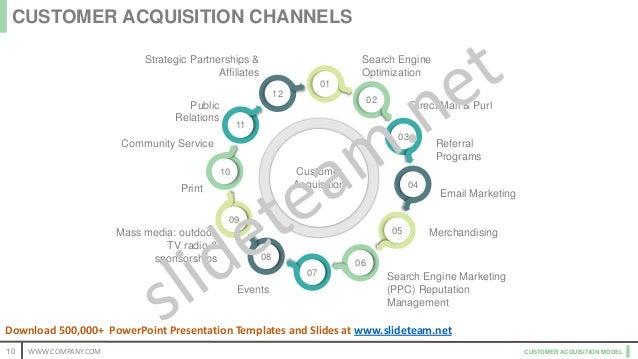 CUSTOMER ACQUISITION MODEL Customer Acquisition 01 02 03 04 05 06 07 08 09 10 11 12 Strategic Partnerships & Affiliates Pu...