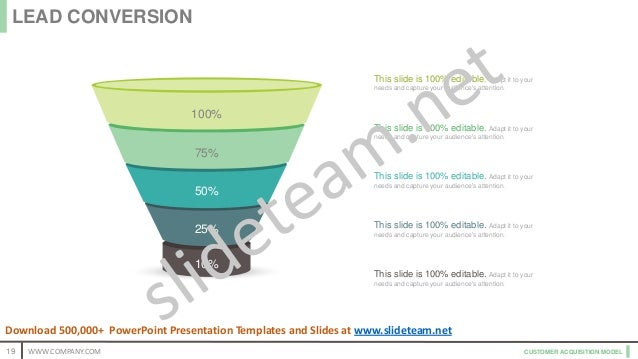 CUSTOMER ACQUISITION MODEL 10% 25% 50% 75% 100% This slide is 100% editable. Adapt it to your needs and capture your audie...