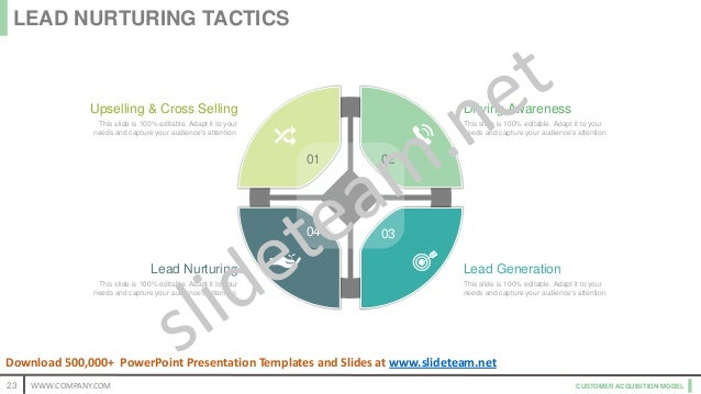 CUSTOMER ACQUISITION MODEL This slide is 100% editable. Adapt it to your needs and capture your audience's attention. Upse...