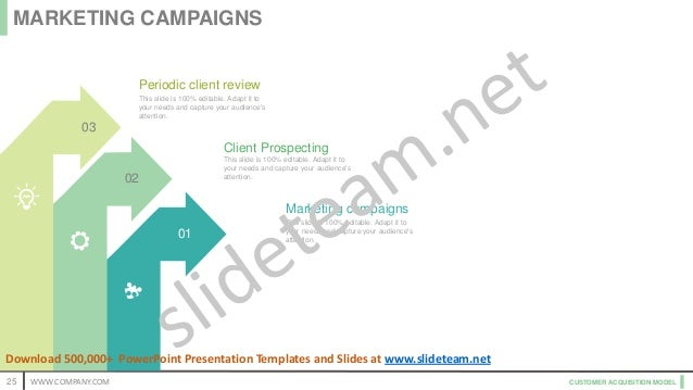 CUSTOMER ACQUISITION MODEL This slide is 100% editable. Adapt it to your needs and capture your audience's attention. Peri...