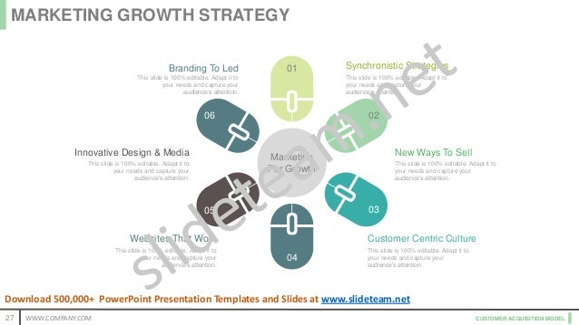 CUSTOMER ACQUISITION MODEL Marketing For Growth 01 04 02 05 03 06 This slide is 100% editable. Adapt it to your needs and ...