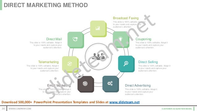 CUSTOMER ACQUISITION MODEL Broadcast Faxing This slide is 100% editable. Adapt it to your needs and capture your audience'...