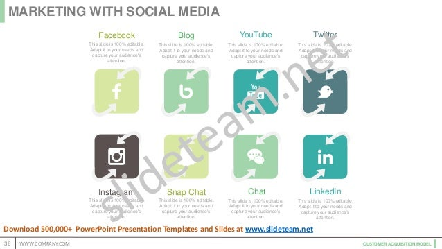 CUSTOMER ACQUISITION MODEL Facebook This slide is 100% editable. Adapt it to your needs and capture your audience's attent...