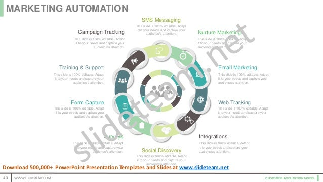 CUSTOMER ACQUISITION MODEL SMS Messaging This slide is 100% editable. Adapt it to your needs and capture your audience's a...