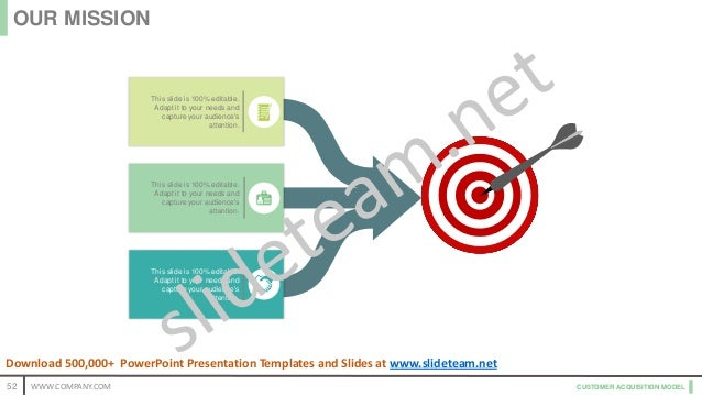 CUSTOMER ACQUISITION MODEL This slide is 100% editable. Adapt it to your needs and capture your audience's attention. This...