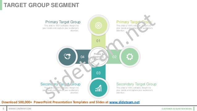 CUSTOMER ACQUISITION MODEL This slide is 100% editable. Adapt it to your needs and capture your audience's attention. Seco...