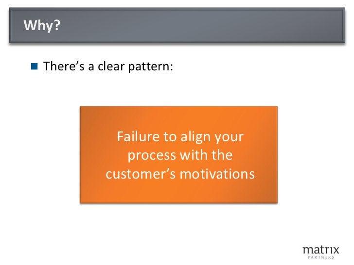 Get inside your Customer's Head?                          -   I don't have the time       Concerns          -   I have hig...