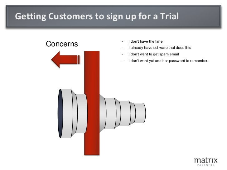Building a Sales & Marketing Machine      Scientific process for designing and evaluating sales      and marketing progra...