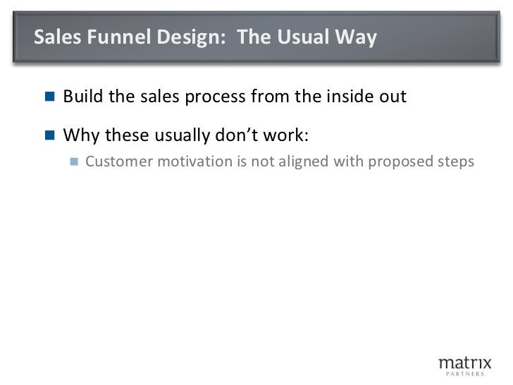 Define the Actions to move them through funnel