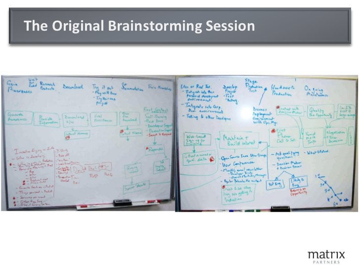 Lessons Learned     Business Model Innovation    CAC / LTV balance    Build a Sales & Marketing Machine        Custome...