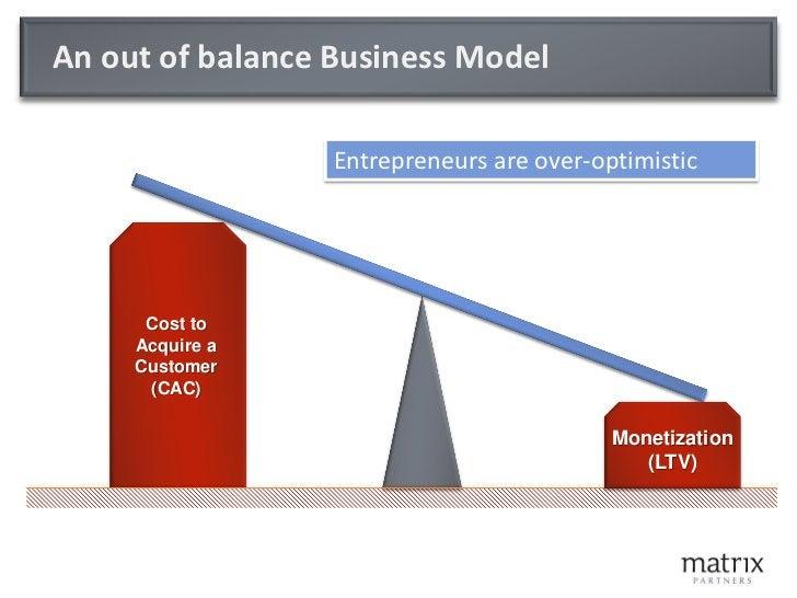 CAC for a Web driven business        Input Variables        Total Web Visitors                  10,000        SEM cost per...