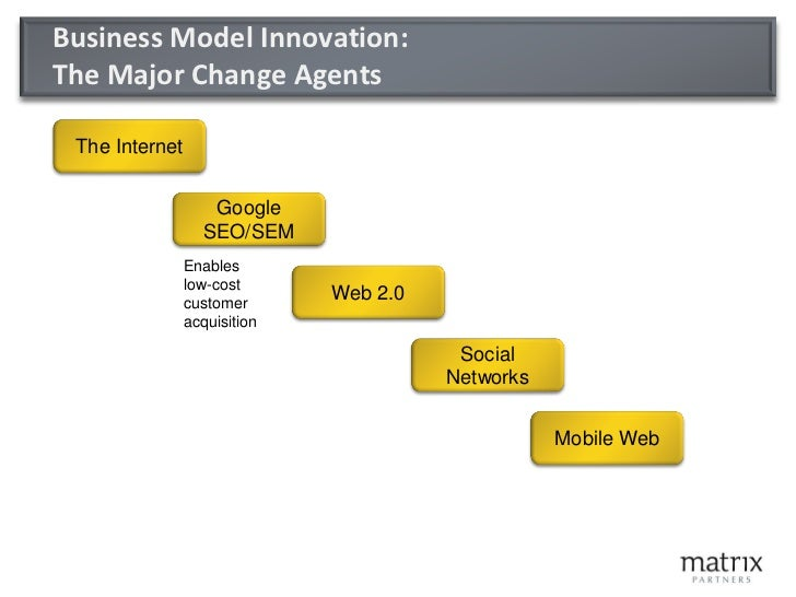 Data1Qbit Monetization Plan