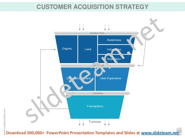 customer acquisition strategy ppt templates, Powerpoint templates