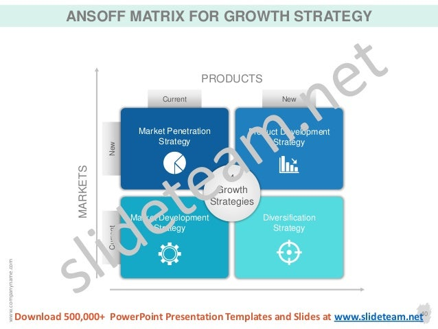 strategy presentation templates free business strategy template