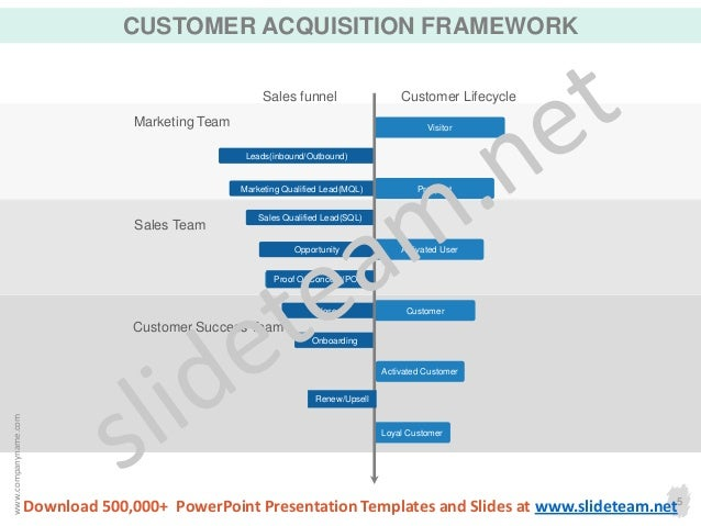Customer acquisition strategy ppt templates pronofoot35fo Images