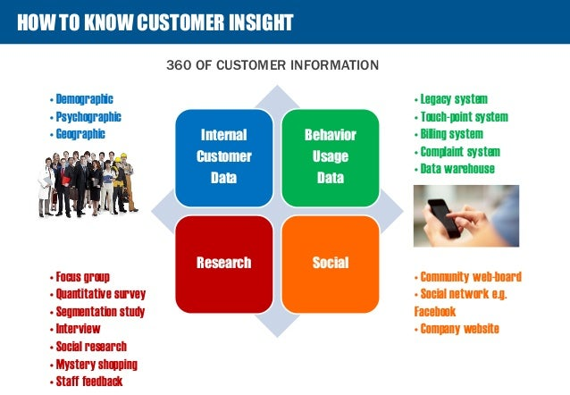 how to find data about customer