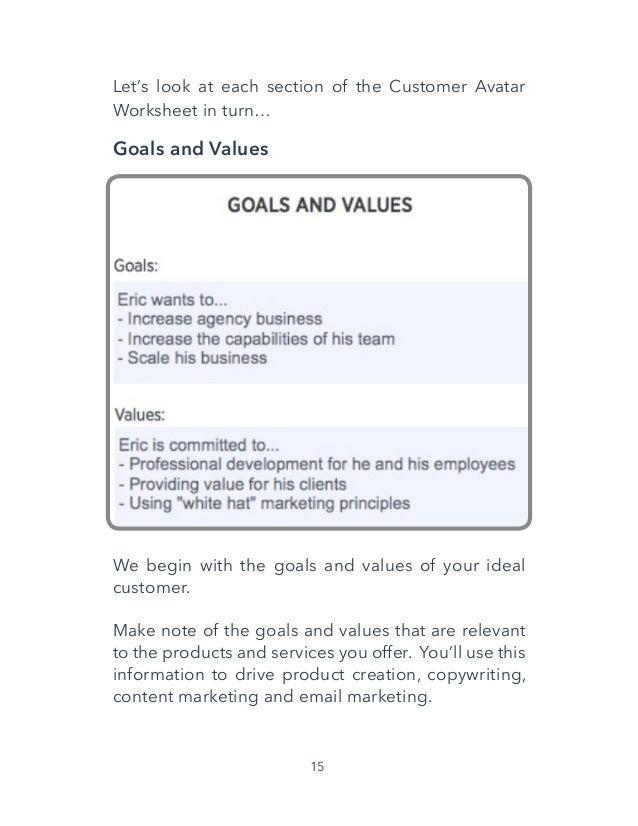 Customer Avatar Worksheet [Ebook + Template]