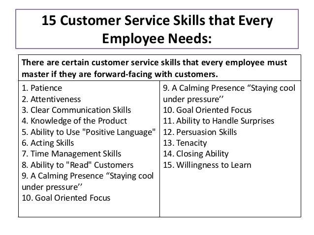 Customer Care Customer Service