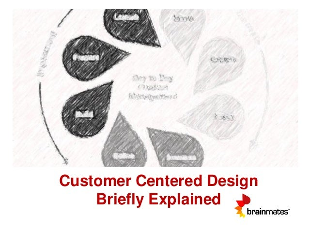 Customer Centered DesignBriefly Explained
