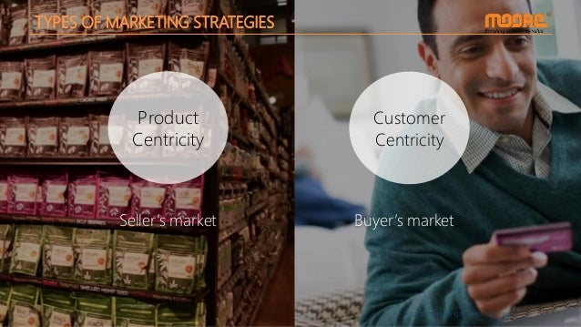 Source: marketing.wharton.upenn.edu TYPES OF MARKETING STRATEGIES Product Centricity Customer Centricity Seller's market B...