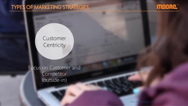 Source: marketing.wharton.upenn.edu Customer Centricity TYPES OF MARKETING STRATEGIES Focus on Customer and Competitor (ou...