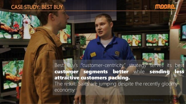 """CASE STUDY: BEST BUY Best Buy's """"customer-centricity"""" strategy serves its best customer segments better while sending less..."""