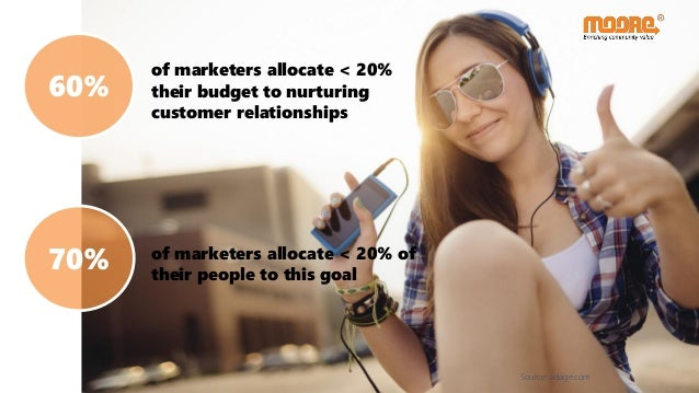 60% of marketers allocate < 20% their budget to nurturing customer relationships 70% of marketers allocate < 20% of their ...