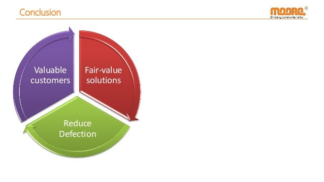 Conclusion Fair-value solutions Reduce Defection Valuable customers
