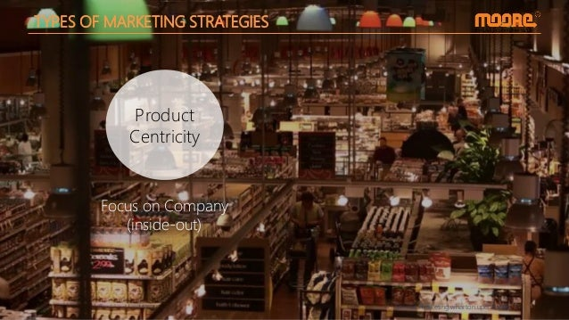 Source: marketing.wharton.upenn.edu Product Centricity TYPES OF MARKETING STRATEGIES Focus on Company (inside-out)