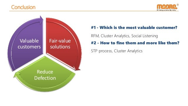 Conclusion Fair-value solutions Reduce Defection Valuable customers #1 - Which is the most valuable customer? RFM, Cluster...