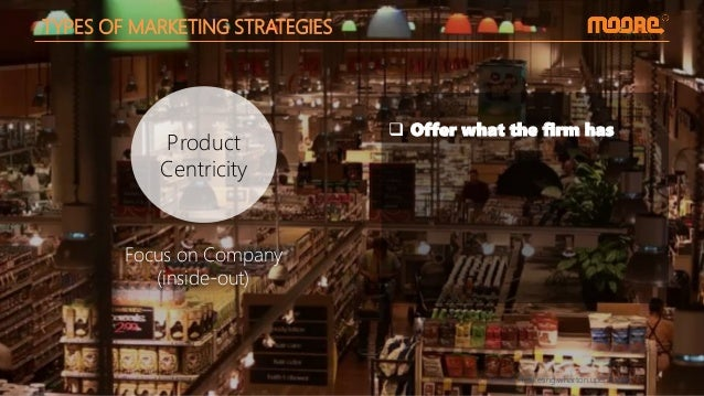 Source: marketing.wharton.upenn.edu Product Centricity TYPES OF MARKETING STRATEGIES  Offer what the firm has Focus on Co...